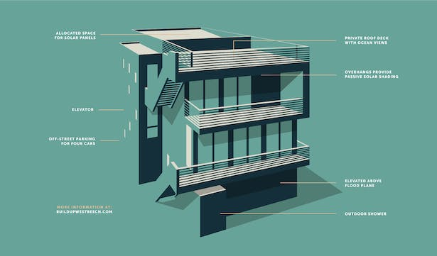 Architectural Diagram for Sustainable, Modern Beach Home