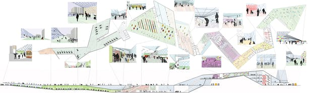 Unfolded sequence of social infrastructure