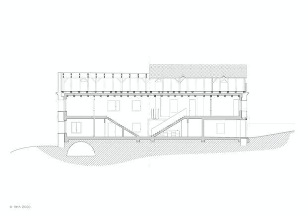 Longitudinal Section ORA