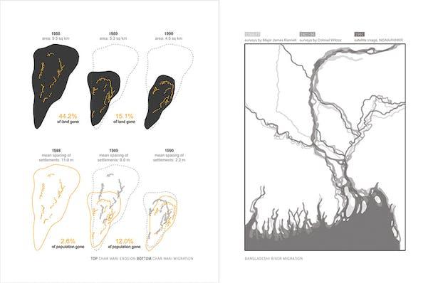 River Migration Studies