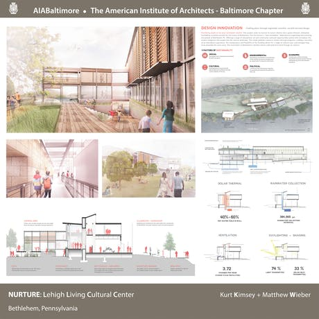 AIA Baltimore Design Excellence Awards: Excellence in Sustainable + Resilient Design (with Kurt Kimsey)