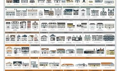 Four centuries of American house architecture surveyed in one charming poster