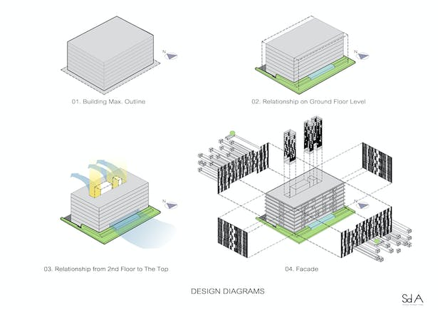 Design diagrams, photograph by Somdoon Architects