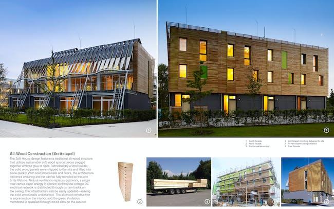 Soft House work/live residences in Hamburg, Germany by Sheila Kennedy - 2014 recipient of the Berkeley-Rupp Prize. Image via rupp.ced.berkeley.edu