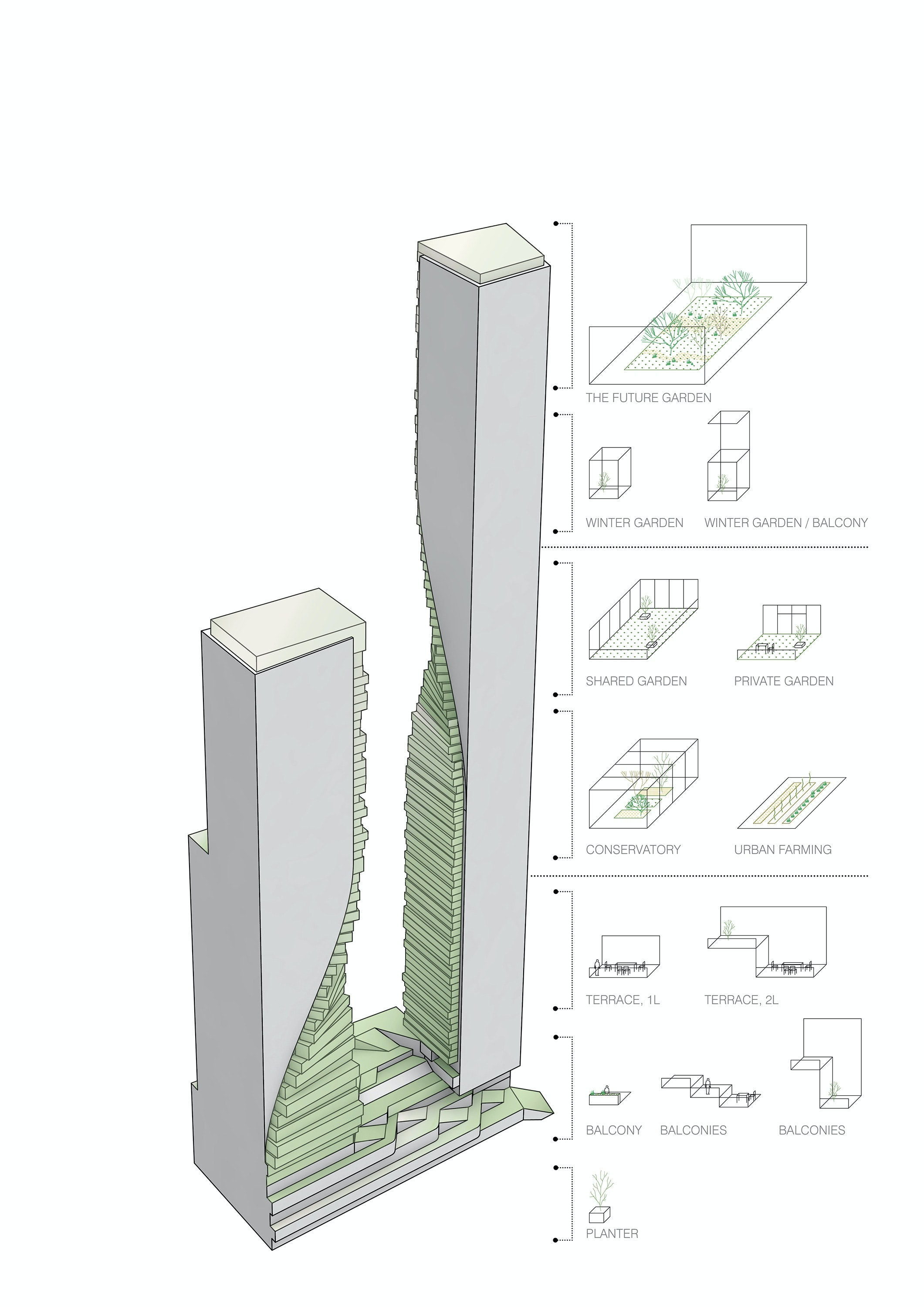 Unstudio Proposes  U201cgreen Spine U201d Towers For The Beulah Southbank Competition In Melbourne