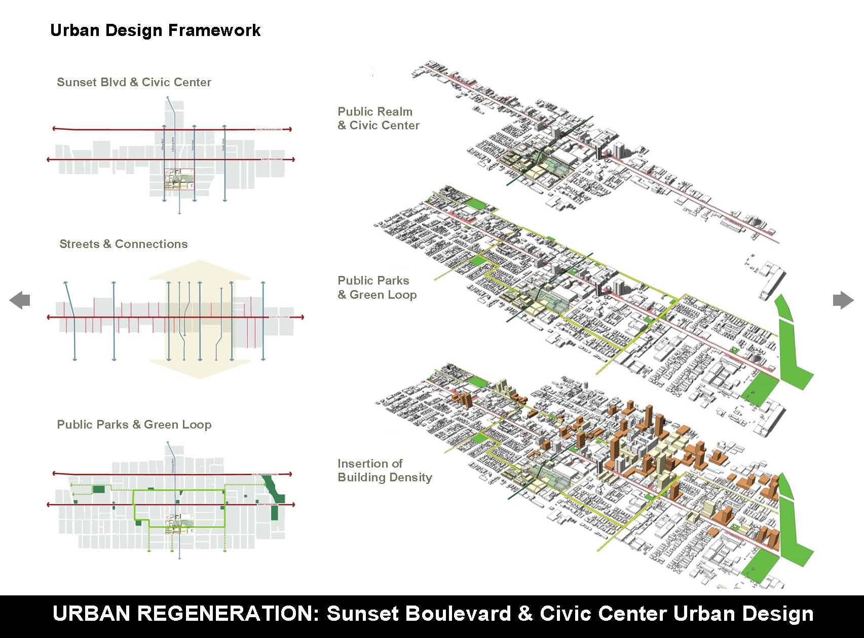 Sunset Boulevard Civic Center Urban Design Plan