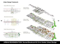 Sunset Boulevard & Civic Center Urban Design Plan & Guideline