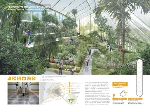 BRONZE AWARD: Net-zero greenhouse for Wellesley College, Boston, USA. Main authors: Sheila Kennedy and Frano Violich - Kennedy & Violich Architecture, Boston, USA