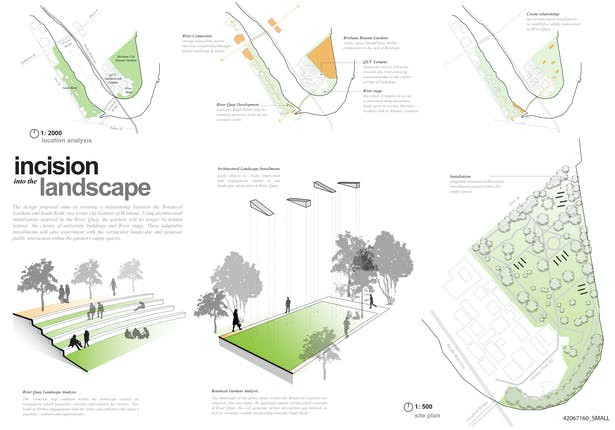 Panel 1 - Location and Site analysis