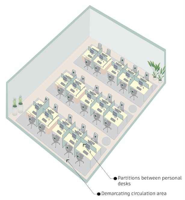 Safety Interventions in an open office layout
