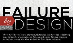 Infographic: Failure by Design
