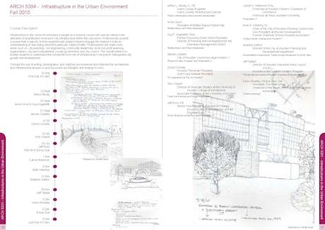 Texas Tech University Urban Design catalogue