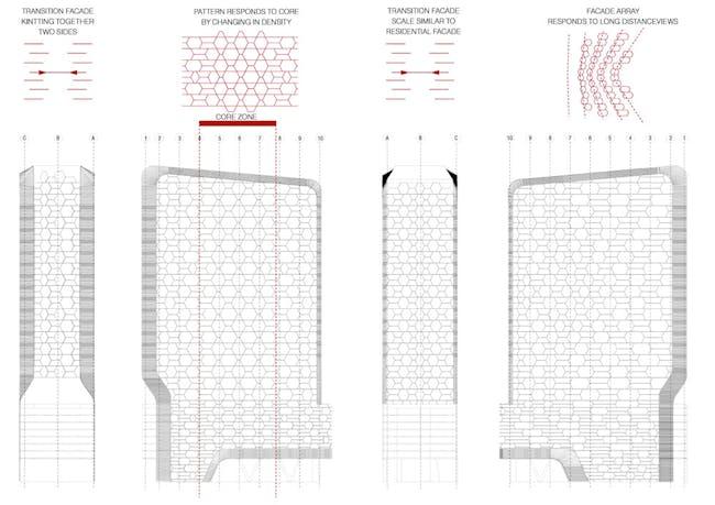 Office facade, pattern (Image: UNStudio)