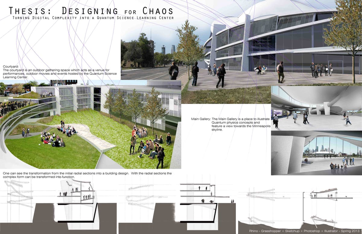 Architecture dissertation forum