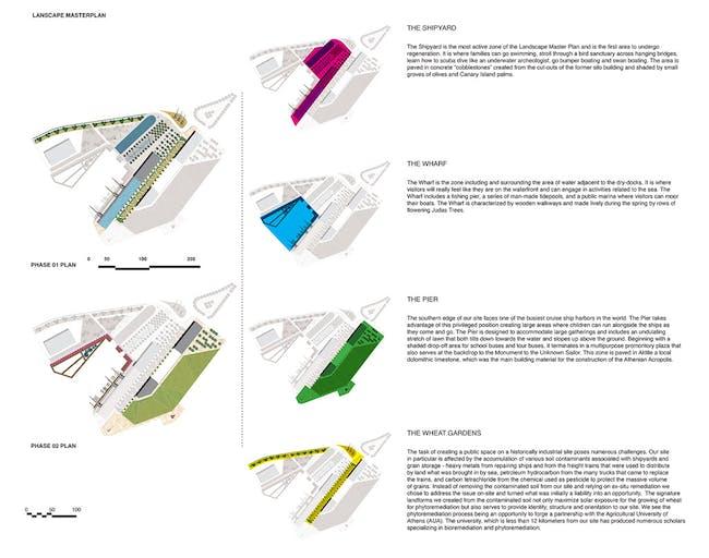 Diagram (Image: Tajima Open Design Office)