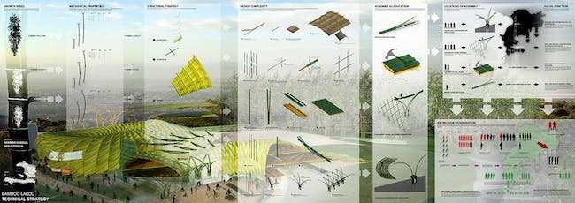 The technical strategy of the Bamboo Lakou providing both resilience to natural threat, but a means to disseminate bamboo construction knowledge. (Image: John Naylor)