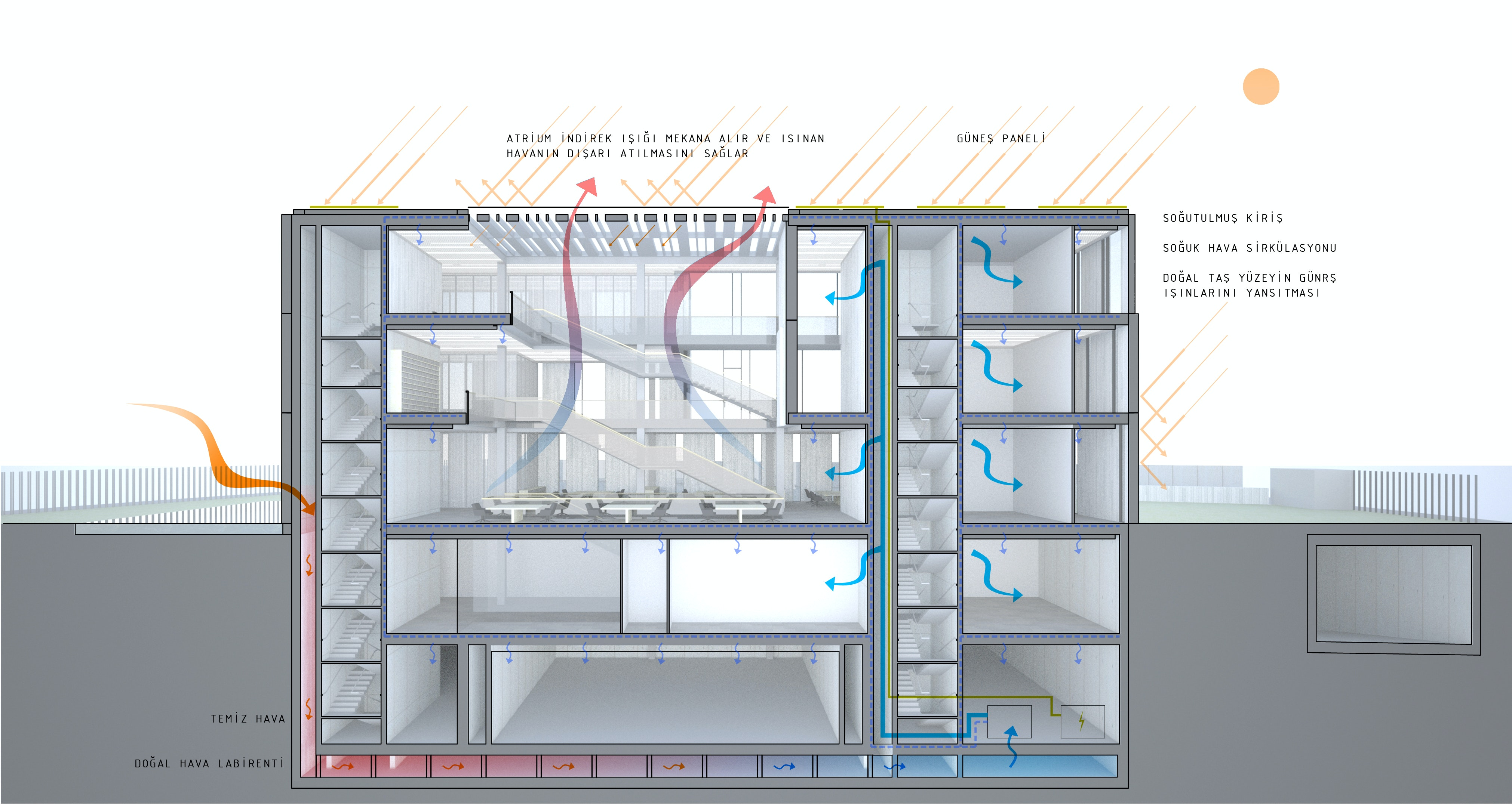 Energy Concept   Fresh Air Is Siphoned Through A Labyrinth In The Sub  Basement,