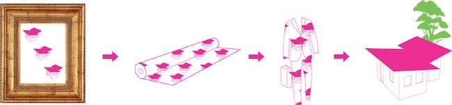 Stitchworks concept, image via GAC.
