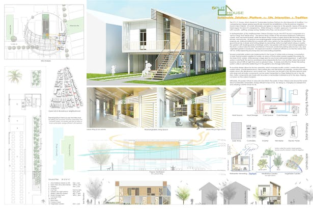 SSPLIT House USGBC Competition Board 1