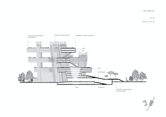 Section A-A (Image: Architecton)
