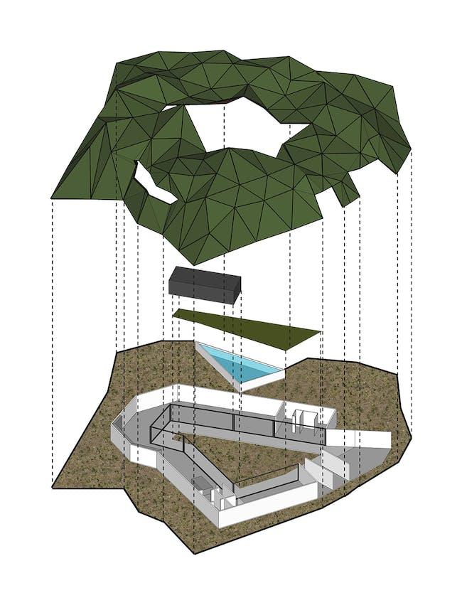 Image: FGO/Arquitectura