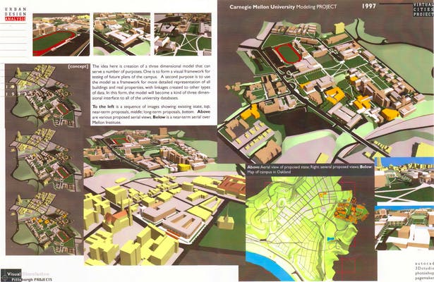 Component model, Carnegie Mellon campus