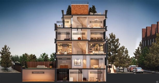 Rendering of a Townhouse typ section