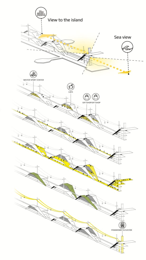 sea part diagrams