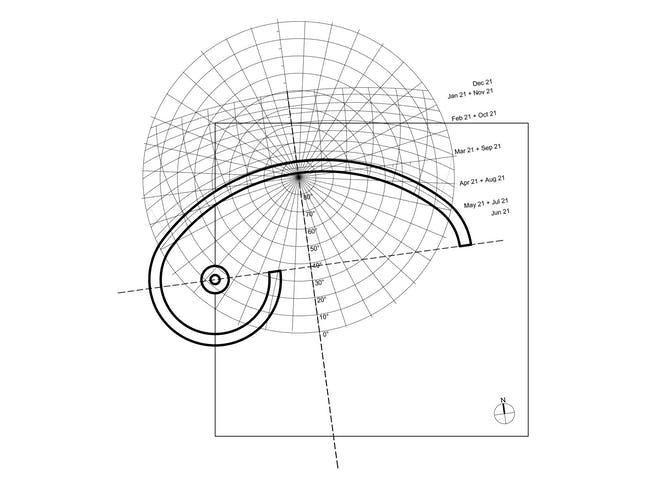 Sun path diagram. Courtesy of Studio Christian Wassmann.