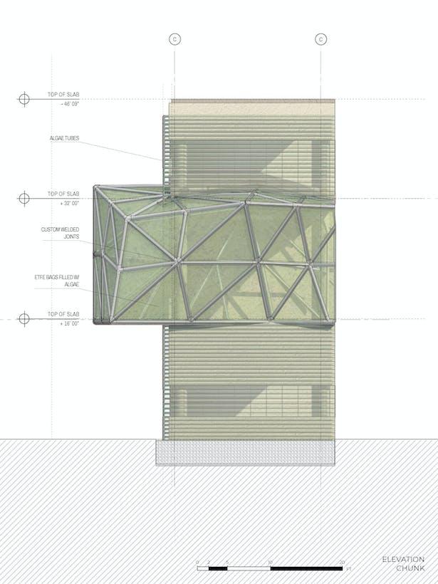 Chunk Elevation