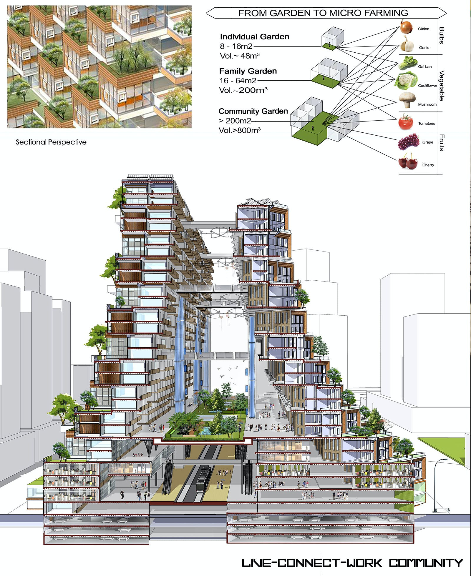 Affordable Appartments: The Winning Results Of The Sydney Affordable Housing