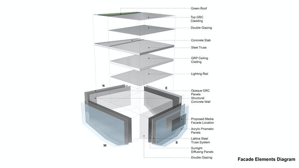 ©AIDIA STUDIO - Facade Elements Diagram