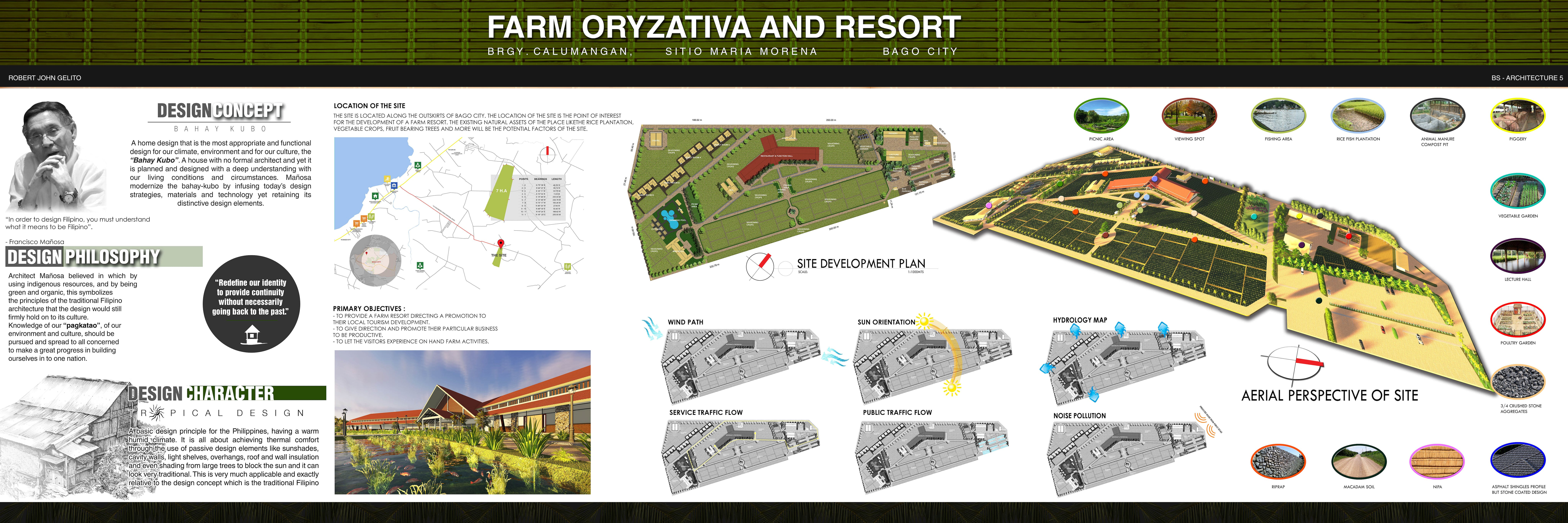 resort website thesis Thesis proposal hakuna resort young jeon 3 executive summary hakuna resort is a jungle/safari theme hotel that includes a 217,703 square feet indoor water.