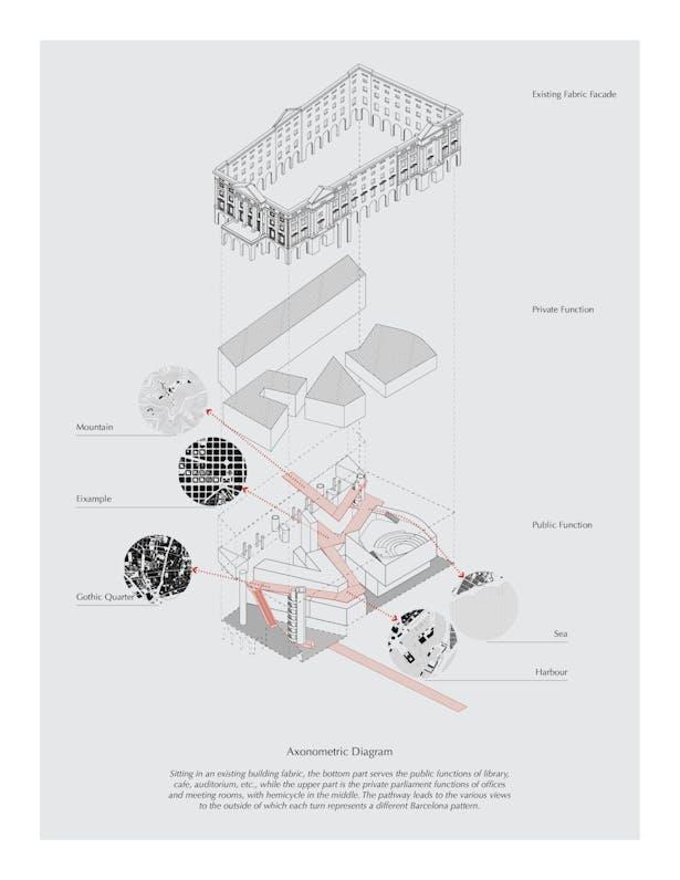 Project concept diagram