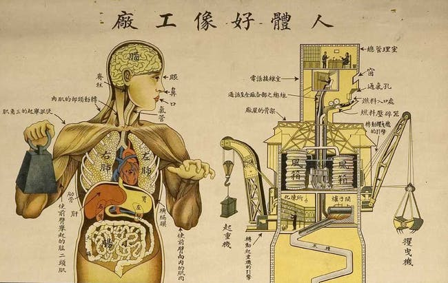 Chinese public health poster depicting the human body as a factory, 1933. Courtesy of the National Library of Medicine. From the 2016 Organizational Grant to Istanbul Foundation for Culture and Arts for 'Are We Human?, 3rd Istanbul Design Biennial.'