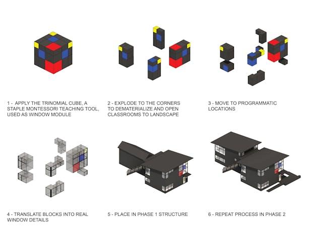 Whole Earth Montessori School: Diagrams (Paul Michael Davis Architects)