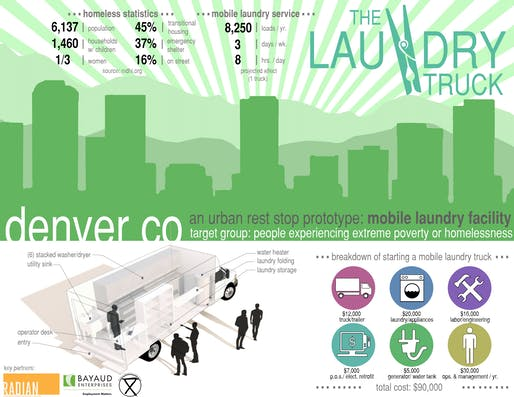http://www.bayaudenterprises.org/social-impact-services/the-laundry-truck