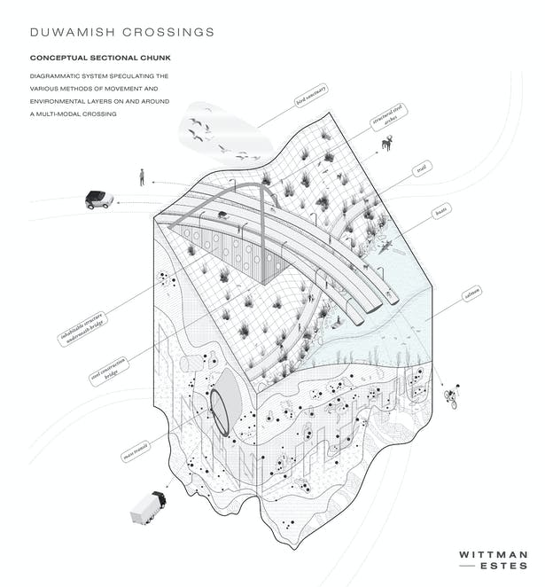 Duwamish Crossings: Section Chunk - Proposal (Wittman Estes)