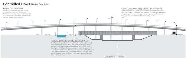 Diagrammatic section of the previous picture.