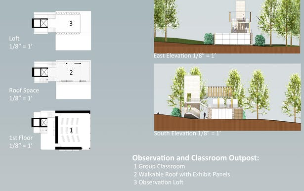 Observation and Classroom Outpost Plans and Elevations