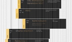 Get Lectured: USC, Spring '19