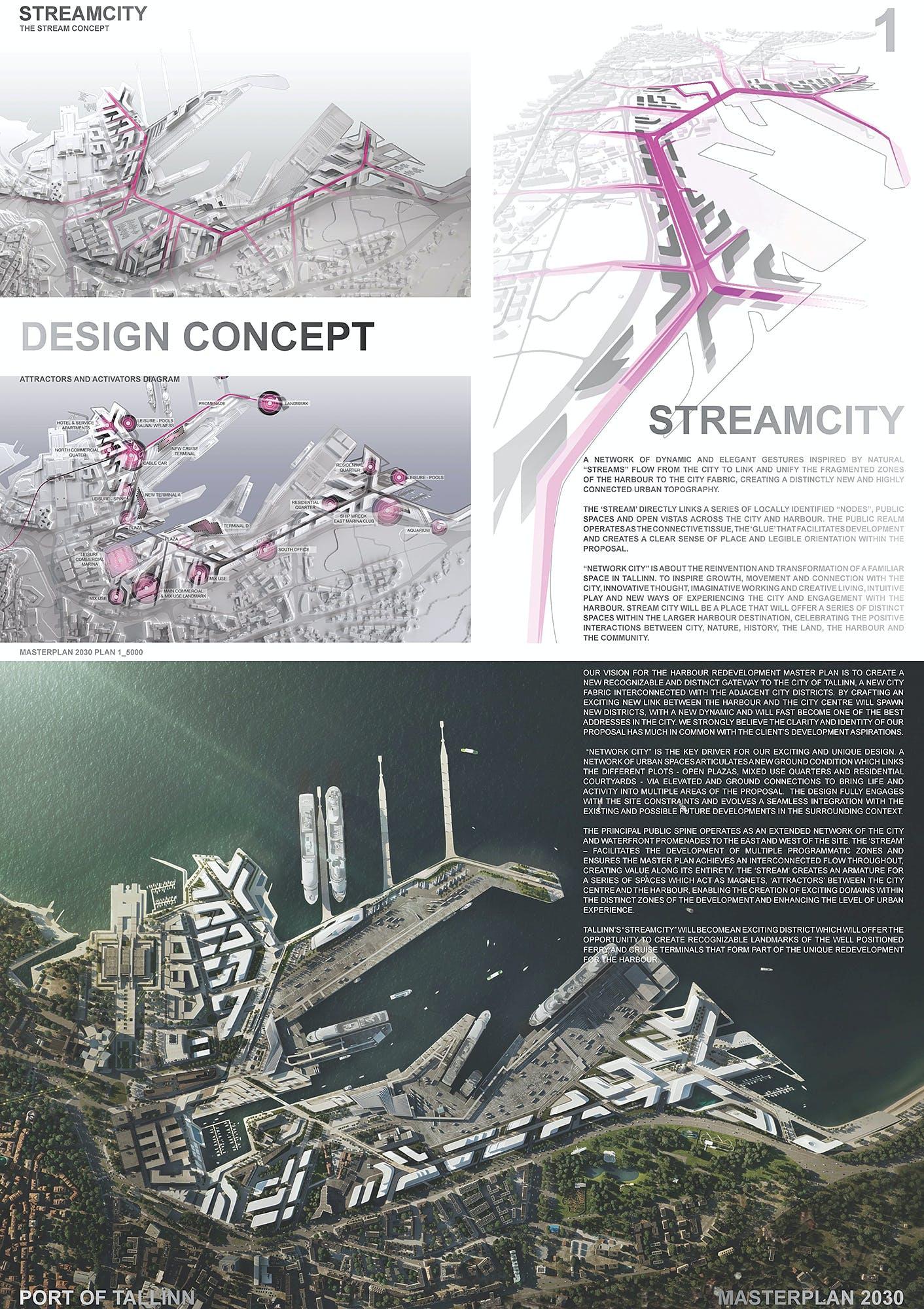 Zaha Hadid Architects To Masterplan Tallinn S Old City