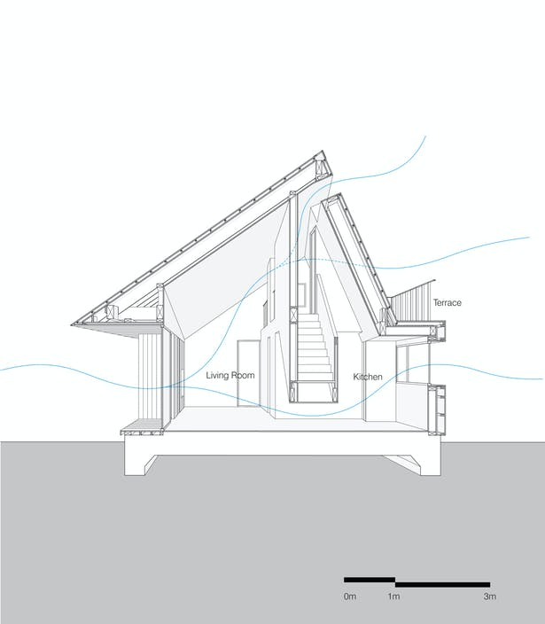 Shear House by stpmj, Cross Section