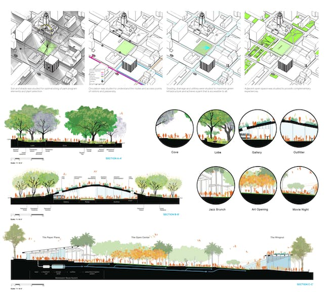 An image from the proposal by AECOM. Credit: AECOM via City of Los Angeles