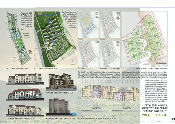 Detailed Planning & Architectural Design of Phase II & Block D1