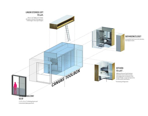 How mini is micro? A diagram detailing different square footages of the My Micro NY (via nARCHITECTS).