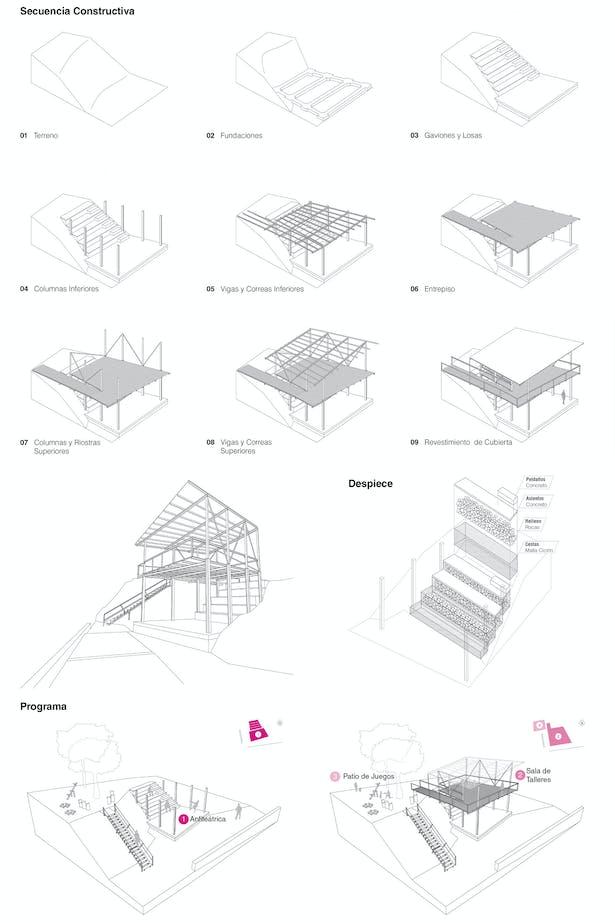 El Chama - Summary Diagrams [abono+pico+axp]