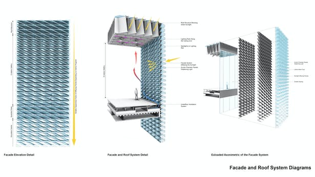 ©AIDIA STUDIO - Facade and Roof System Diagram