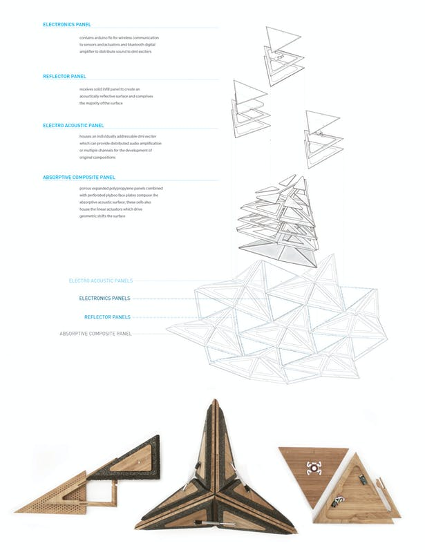 components set