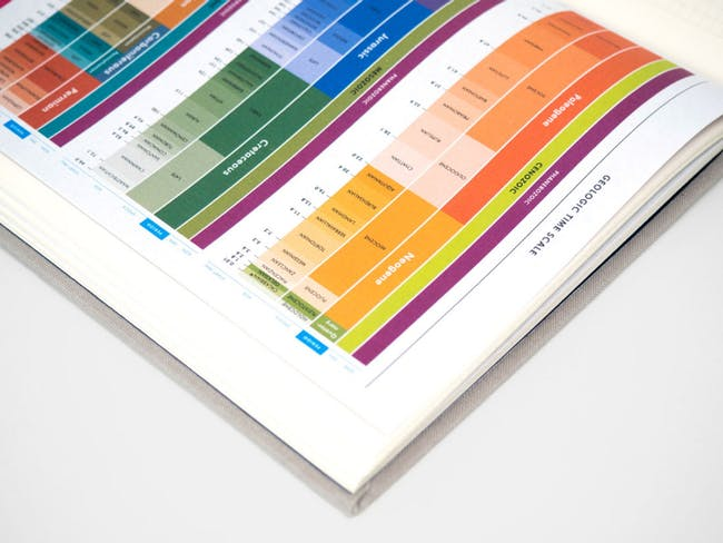 Grids & Guides: A Notebook for Visual Thinkers. Photo courtesy of Princeton Architectural Press.